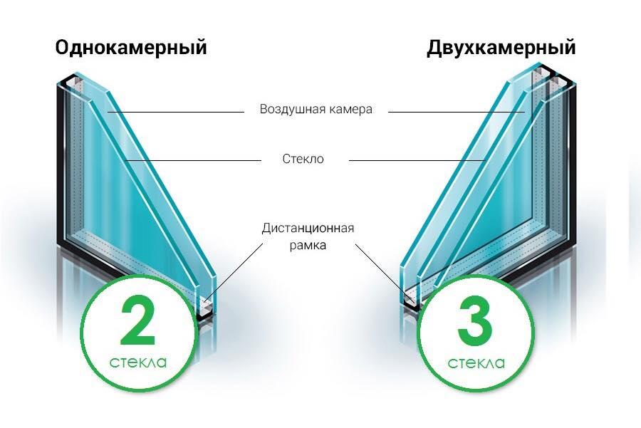 Отличия стеклопакетов